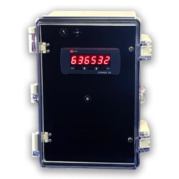 CONNEX 3D Flexible Process Meter