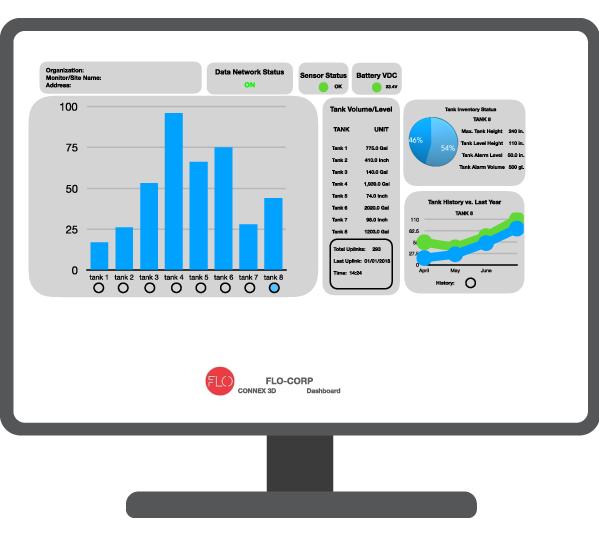 CONNEX 3D™ QSR Asset Monitoring System