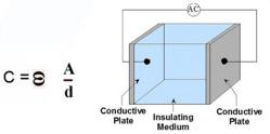 RF Capacitance